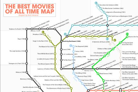 250-best-movies-subway-map