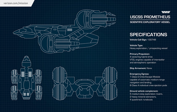 USCSS Prometheus Blueprint