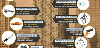 Las 33 Cosas Originales de Pelis Más Caras de Todos los Tiempos