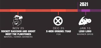 Pelis de comics entre 2020-2025
