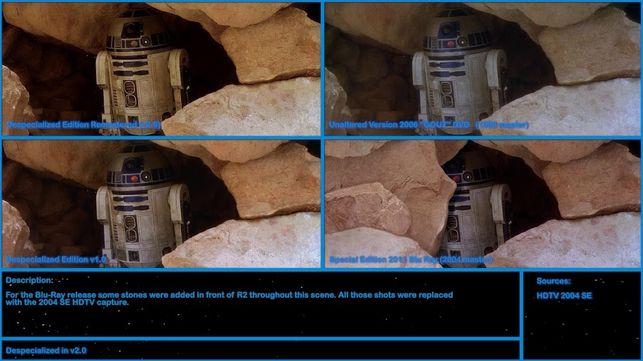 Los cambios de R2-D2
