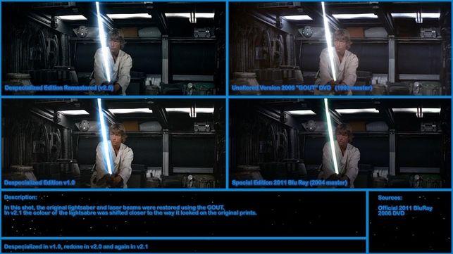 Cambios de color en los fotogramas de Luke Skywalker con la espada láser