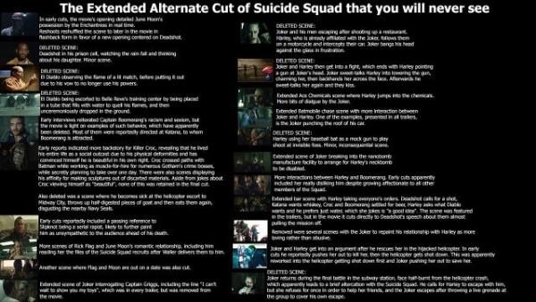 suicide-squad-cut-scenes-list-image